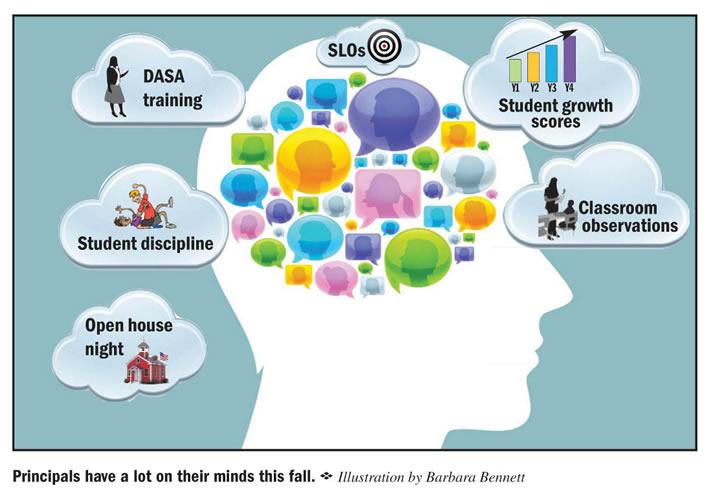 http://www.nyssba.org/news/2013/08/30/on-board-online-september-2-2013/fall-tasks-mount-for-principals/