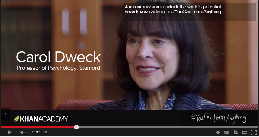 Growth Mindset: Carol Dweck