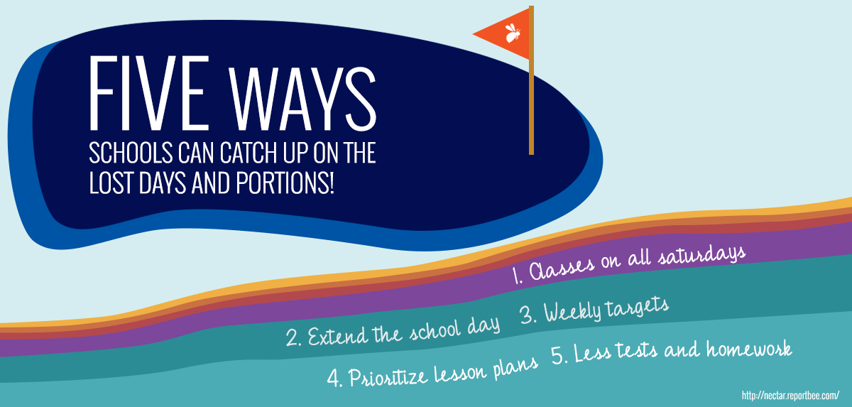 5ways_Schools